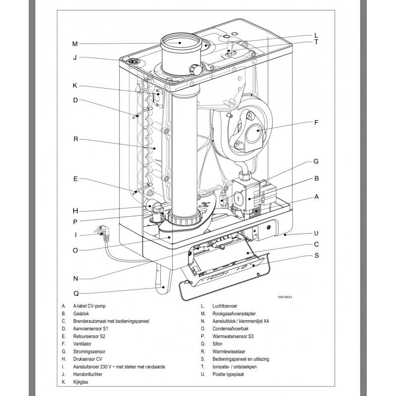 Intergas Kombi Kompakt Hre 3630.Intergas Hre 36 30 Cw5